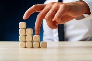קידום עסקים - כיצד לגרום לעסק שלך לצמוח
